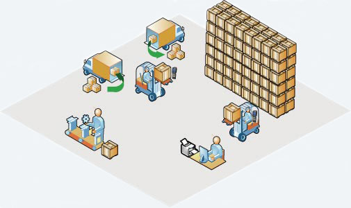 warehouse management system overview